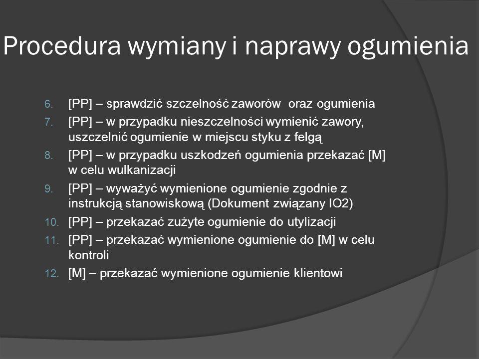 Procedura wymiany i naprawy ogumienia 6. [PP] – sprawdzić szczelność zaworów oraz ogumienia 7. [PP] – w przypadku nieszczelności wymienić zawory, uszc