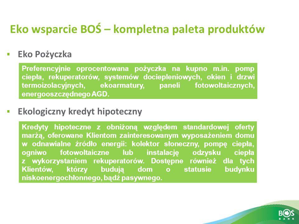 Eko wsparcie BOŚ – kompletna paleta produktów Eko Pożyczka Ekologiczny kredyt hipoteczny Preferencyjnie oprocentowana pożyczka na kupno m.in. pomp cie