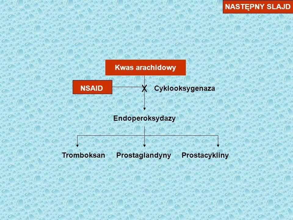 Kwas arachidowy Endoperoksydazy TromboksanProstaglandynyProstacykliny NSAIDCyklooksygenaza NASTĘPNY SLAJD
