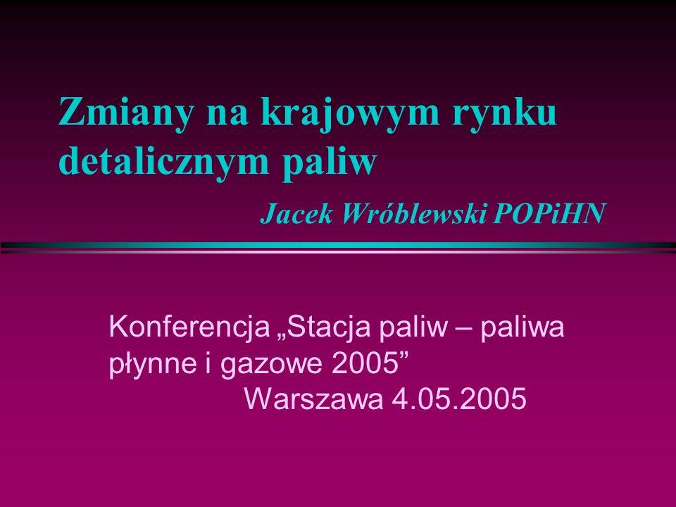 Zmiany na krajowym rynku detalicznym paliw Jacek Wróblewski POPiHN Konferencja Stacja paliw – paliwa płynne i gazowe 2005 Warszawa 4.05.2005
