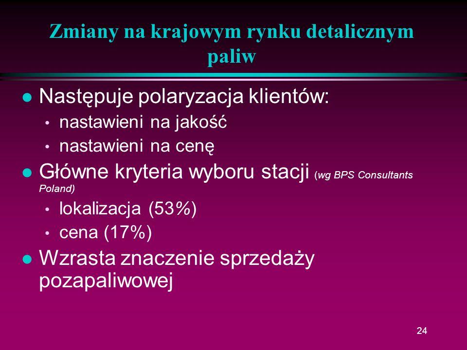 24 Zmiany na krajowym rynku detalicznym paliw l Następuje polaryzacja klientów: nastawieni na jakość nastawieni na cenę l Główne kryteria wyboru stacj