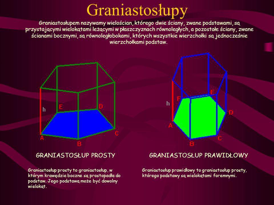 Graniastosłupy Graniastosłupem nazywamy wielościan, którego dwie ściany, zwane podstawami, są przystającymi wielokątami leżącymi w płaszczyznach równo