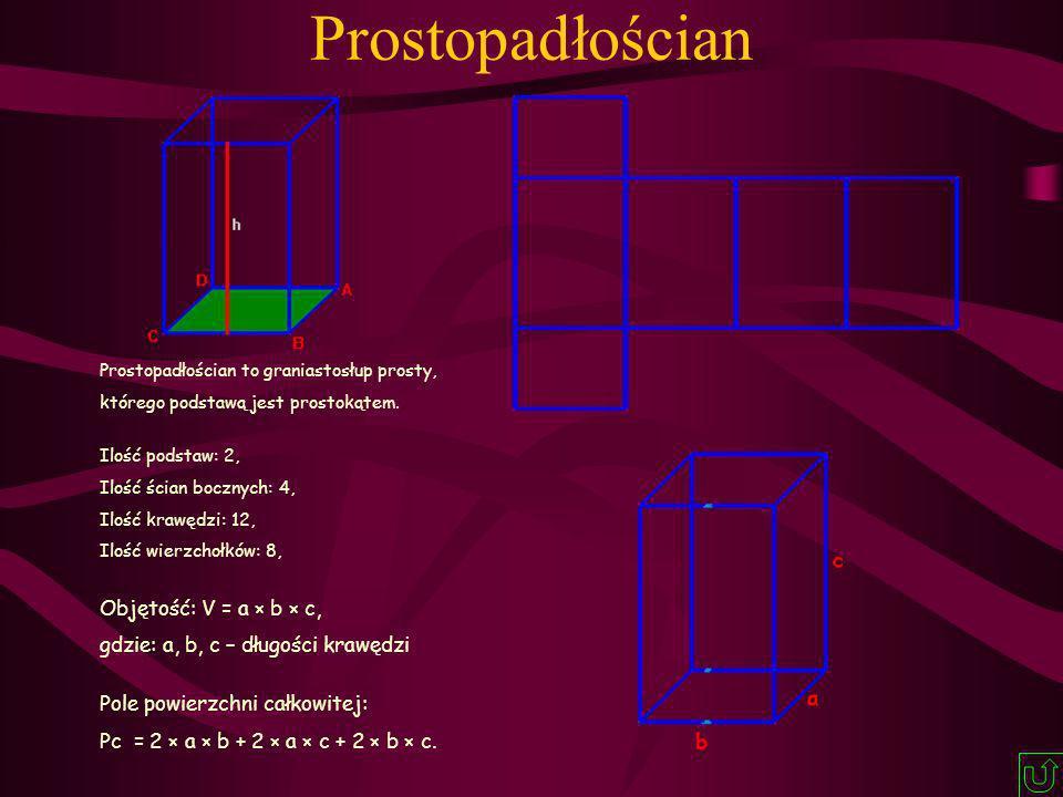 Prostopadłościan Prostopadłościan to graniastosłup prosty, którego podstawą jest prostokątem. Ilość podstaw: 2, Ilość ścian bocznych: 4, Ilość krawędz