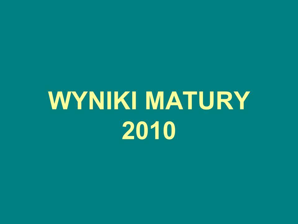 WYNIKI MATURY 2010