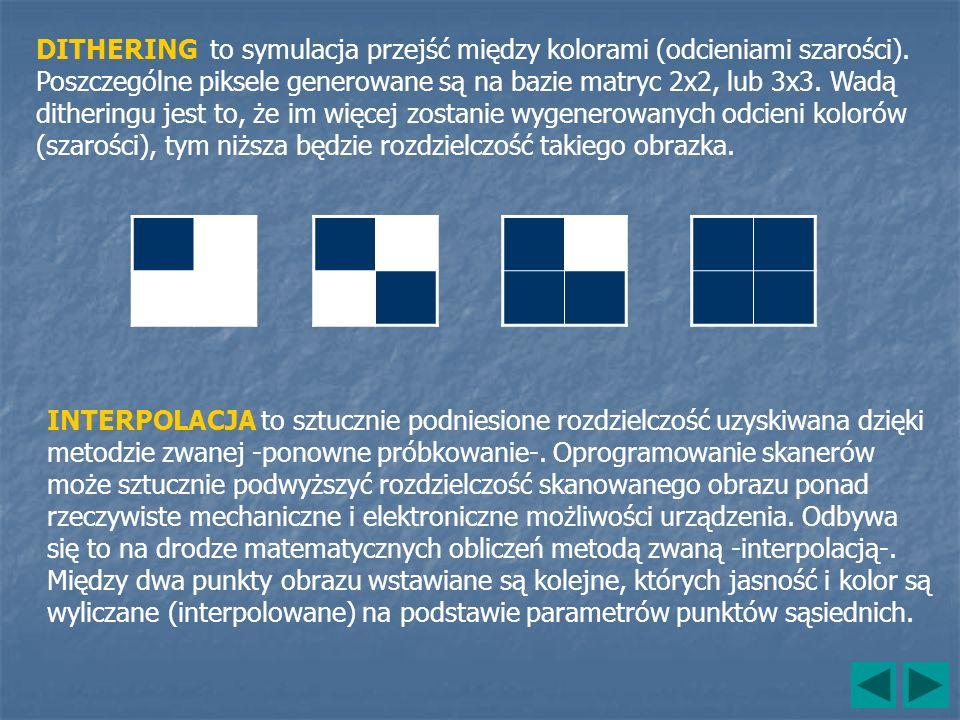 DITHERING to symulacja przejść między kolorami (odcieniami szarości). Poszczególne piksele generowane są na bazie matryc 2x2, lub 3x3. Wadą ditheringu
