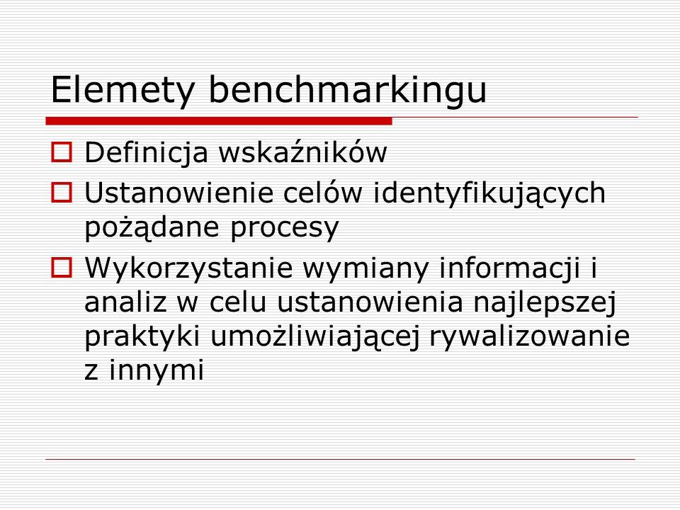 Elemety benchmarkingu Definicja wskaźników Ustanowienie celów identyfikujących pożądane procesy Wykorzystanie wymiany informacji i analiz w celu ustan
