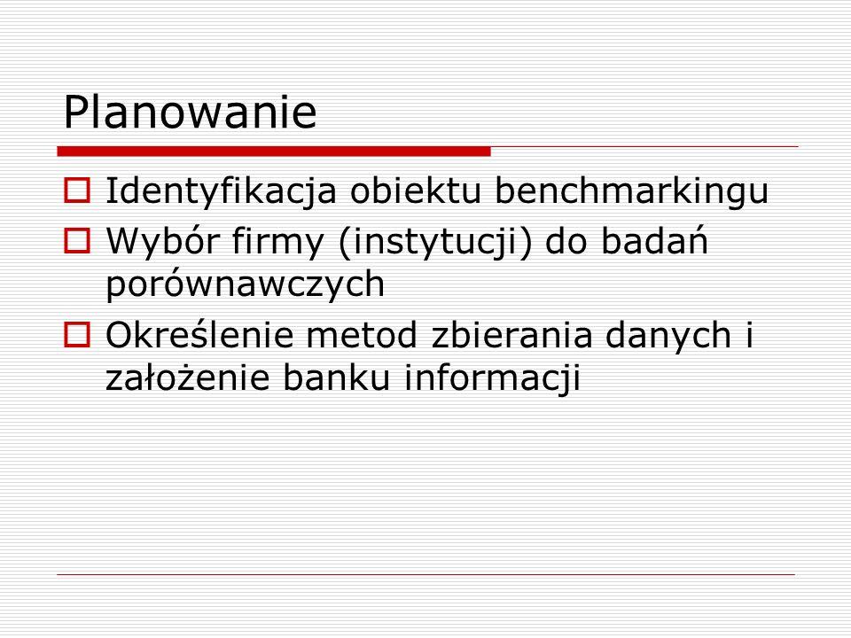 Planowanie Identyfikacja obiektu benchmarkingu Wybór firmy (instytucji) do badań porównawczych Określenie metod zbierania danych i założenie banku inf