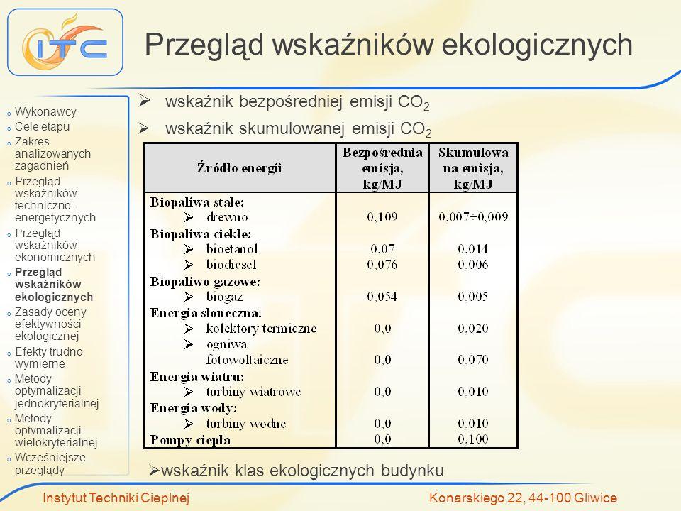 Instytut Techniki Cieplnej Konarskiego 22, 44-100 Gliwice Zasady oceny efektywności ekologicznej metodą LCA metodą kosztu termoekologicznego (uogólnienie metody LCA) o Wykonawcy o Cele etapu o Zakres analizowanych zagadnień o Przegląd wskaźników techniczno- energetycznych o Przegląd wskaźników ekonomicznych o Przegląd wskaźników ekologicznych o Zasady oceny efektywności ekologicznej o Efekty trudno wymierne o Metody optymalizacji jednokryterialnej o Metody optymalizacji wielokryterialnej o Wcześniejsze przeglądy