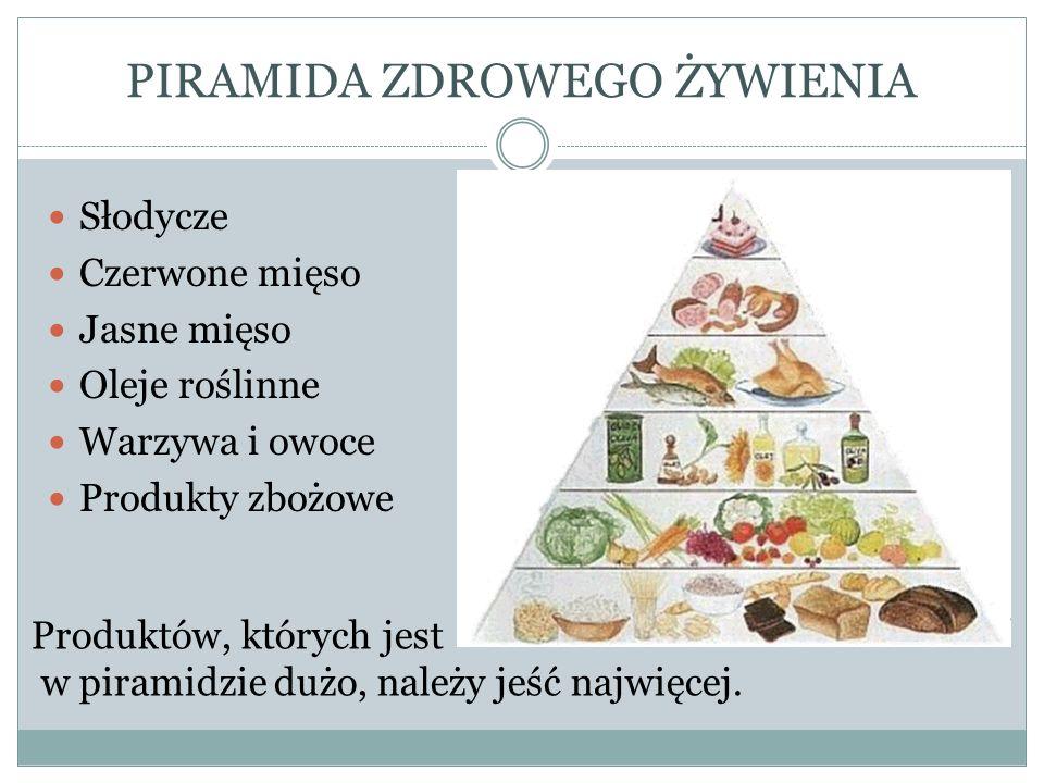 PIRAMIDA ZDROWEGO ŻYWIENIA Słodycze Czerwone mięso Jasne mięso Oleje roślinne Warzywa i owoce Produkty zbożowe Produktów, których jest w piramidzie du