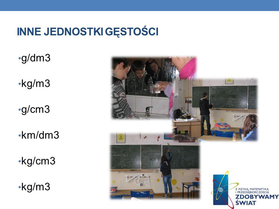 g/dm3 kg/m3 g/cm3 km/dm3 kg/cm3 kg/m3 INNE JEDNOSTKI GĘSTOŚCI