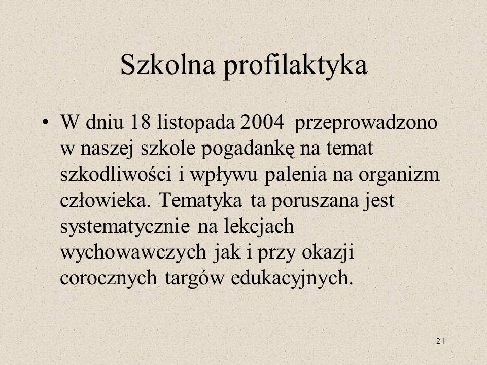21 Szkolna profilaktyka W dniu 18 listopada 2004 przeprowadzono w naszej szkole pogadankę na temat szkodliwości i wpływu palenia na organizm człowieka