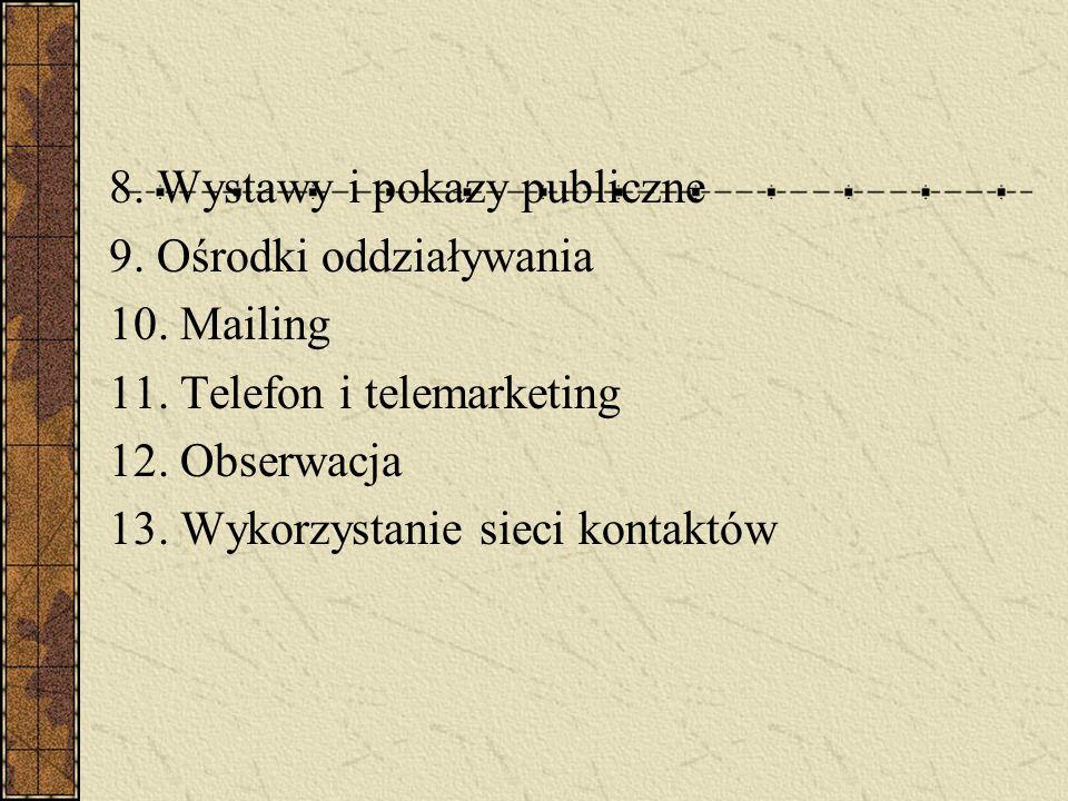 1.Poszukiwanie przez Internet 2.Rozmowy w ciemno 3.Nieskończony łańcuch rekomendacji od klientów 1.Przejmowanie tzw. osieroconych klientów 2.Kluby kon