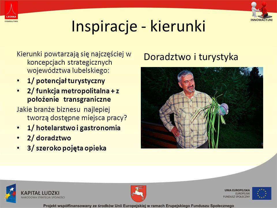 Inspiracje - kierunki Kierunki powtarzają się najczęściej w koncepcjach strategicznych województwa lubelskiego: 1/ potencjał turystyczny 2/ funkcja me