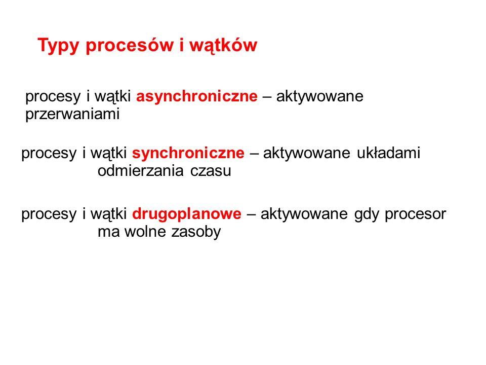 Typy procesów i wątków procesy i wątki asynchroniczne – aktywowane przerwaniami procesy i wątki synchroniczne – aktywowane układami odmierzania czasu