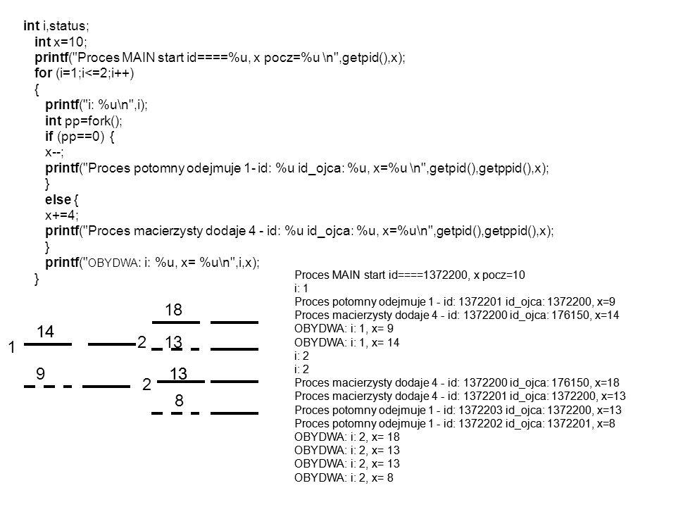 int i,status; int x=10; printf(