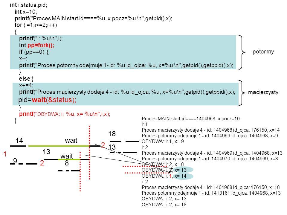 int i,status,pid; int x=10; printf(