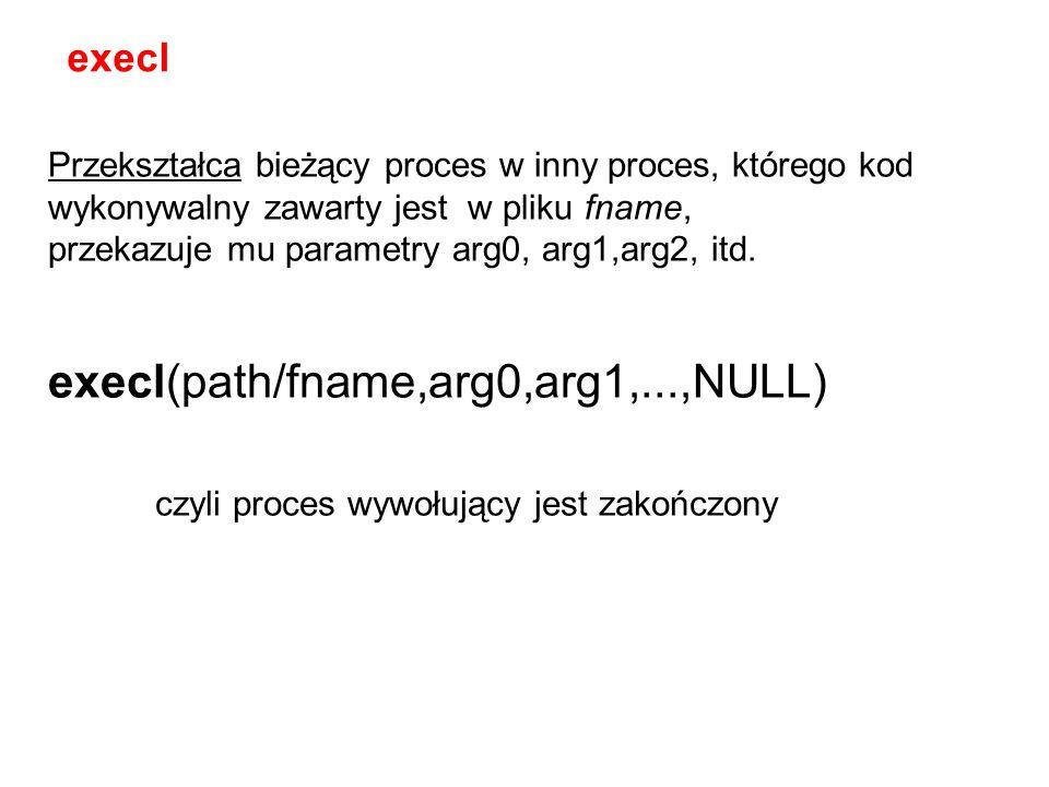 Przekształca bieżący proces w inny proces, którego kod wykonywalny zawarty jest w pliku fname, przekazuje mu parametry arg0, arg1,arg2, itd. execl(pat