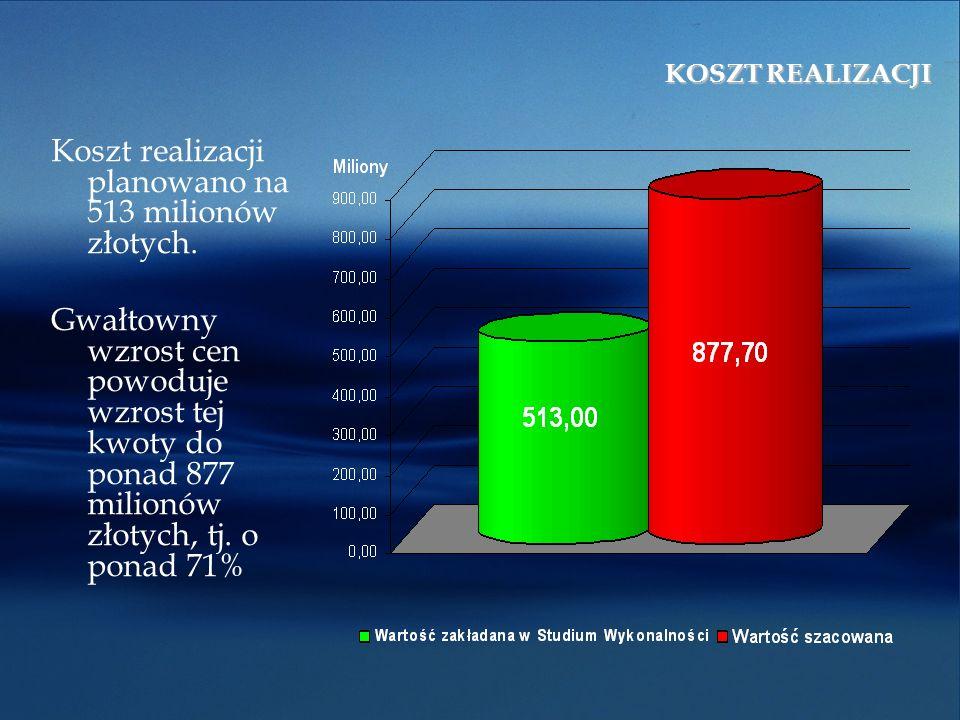 KOSZT REALIZACJI Koszt realizacji planowano na 513 milionów złotych.