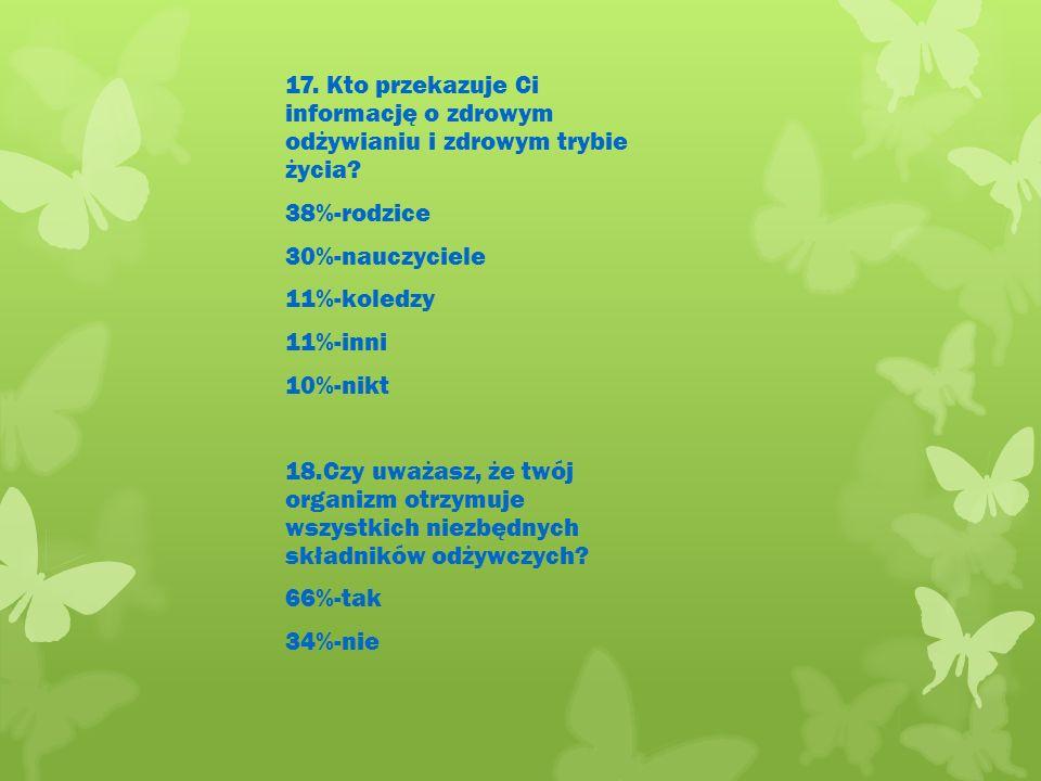 17.Kto przekazuje Ci informację o zdrowym odżywianiu i zdrowym trybie życia.
