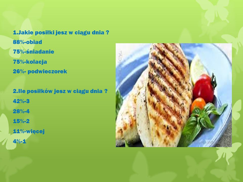 1.Jakie posiłki jesz w ciągu dnia .