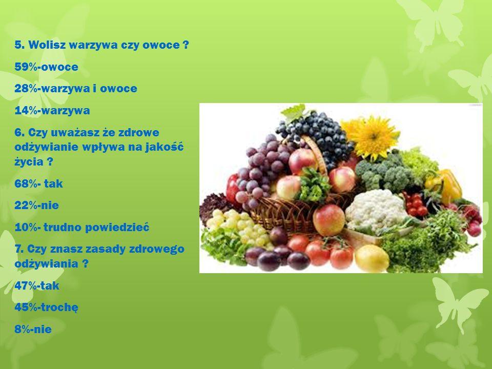 5.Wolisz warzywa czy owoce . 59%-owoce 28%-warzywa i owoce 14%-warzywa 6.