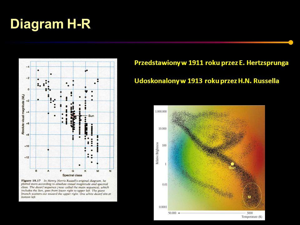 Przedstawiony w 1911 roku przez E. Hertzsprunga Udoskonalony w 1913 roku przez H.N. Russella Diagram H-R