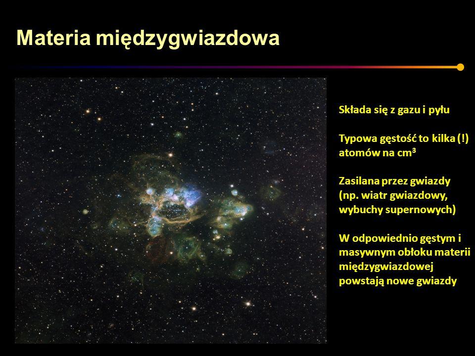 Materia międzygwiazdowa Składa się z gazu i pyłu Typowa gęstość to kilka (!) atomów na cm 3 Zasilana przez gwiazdy (np. wiatr gwiazdowy, wybuchy super