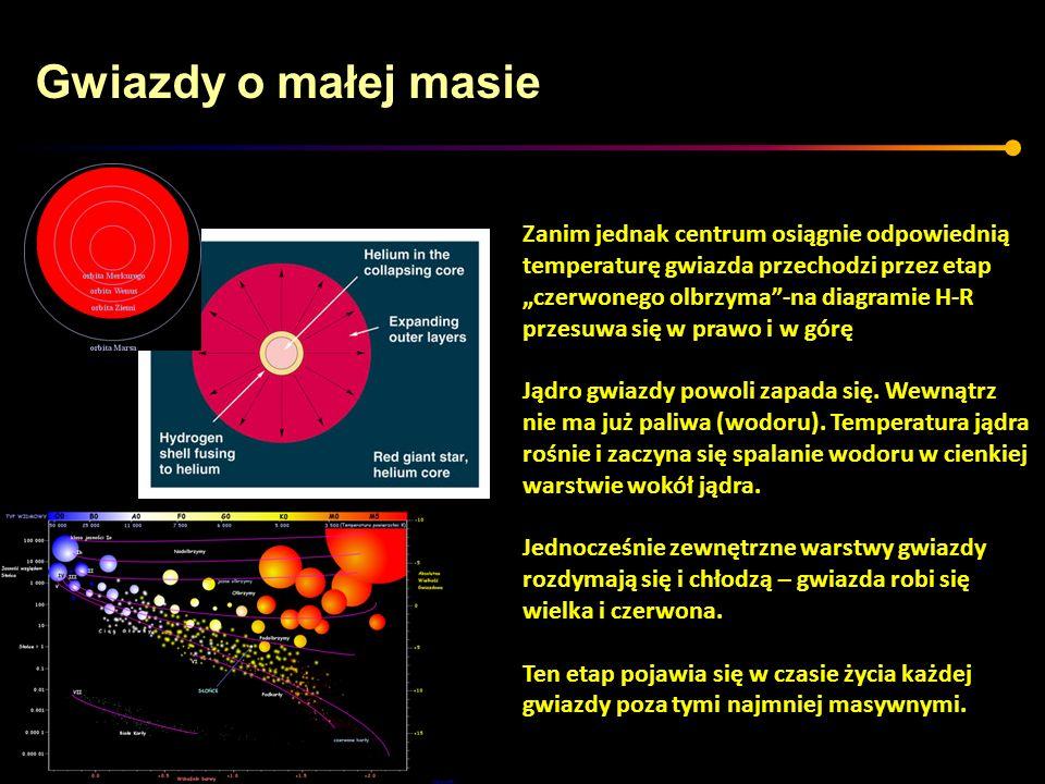 Gwiazdy o małej masie Zanim jednak centrum osiągnie odpowiednią temperaturę gwiazda przechodzi przez etap czerwonego olbrzyma-na diagramie H-R przesuw