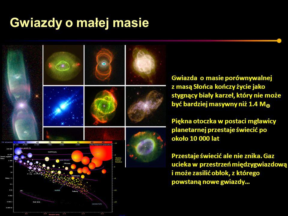 Gwiazdy masywne Początkowo ewoluują podobnie jak gwiazdy o mniejszych masach tylko szybciej Po wypaleniu wodoru i helu gwiazda ma na tyle dużą masę, że po zapadnięciu się jadra temperatura może wzrosnąć do wartości umożliwiającej zapalenie węgla i przemianę w neon, następnie (po kolejnym zapadaniu) neon przemienia się w tlen, tlen w krzem, a krzem w żelazo.