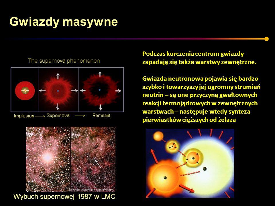 Gwiazdy masywne Podczas kurczenia centrum gwiazdy zapadają się także warstwy zewnętrzne. Gwiazda neutronowa pojawia się bardzo szybko i towarzyszy jej