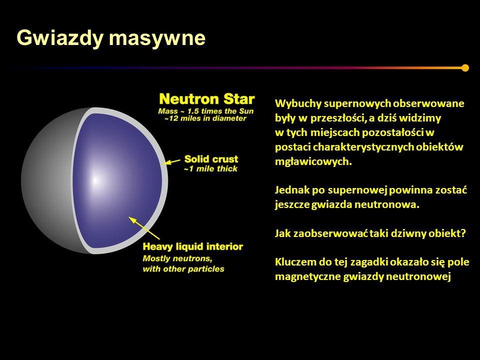 Gwiazdy masywne Pole magnetyczne gwiazdy neutronowej jest bardzo dobrym akceleratorem cząstek.