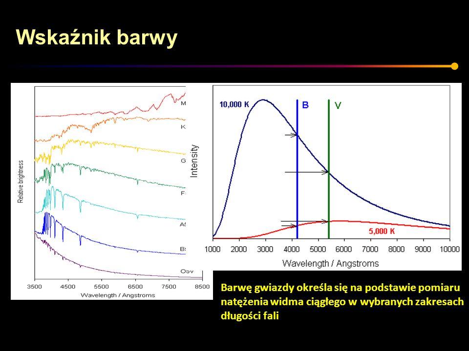 Elektron przechodzi na wyższy poziom – musi dostać energię (absorpcja kwantu, zderzenie z inną cząstką) Przy przechodzeniu na niższy poziom – oddaje energię (emisja kwantu) Linie widmowe