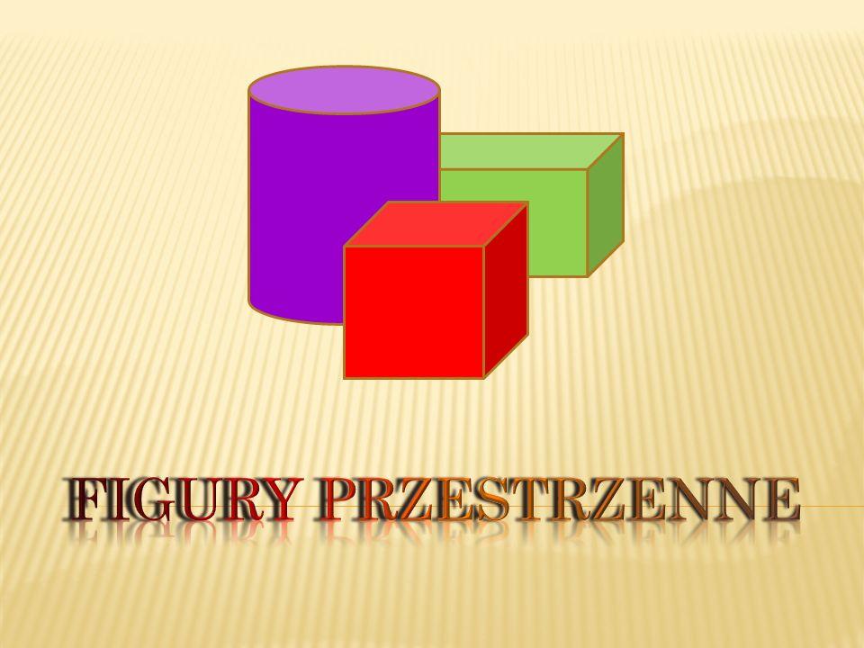 Prostopadłościan to graniastosłup prosty,którego wszystkie boki to prostokąty.