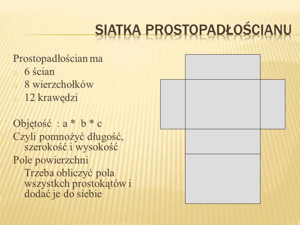 Prostopadłościan ma o 6 ścian o 8 wierzchołków o 12 krawędzi Objętość : a * b * c Czyli pomnożyć długość, szerokość i wysokość Pole powierzchni Trzeba