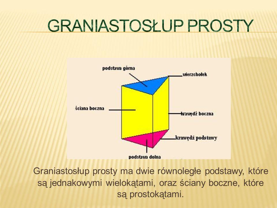 Przykładowe siatki graniastosłupów prostych