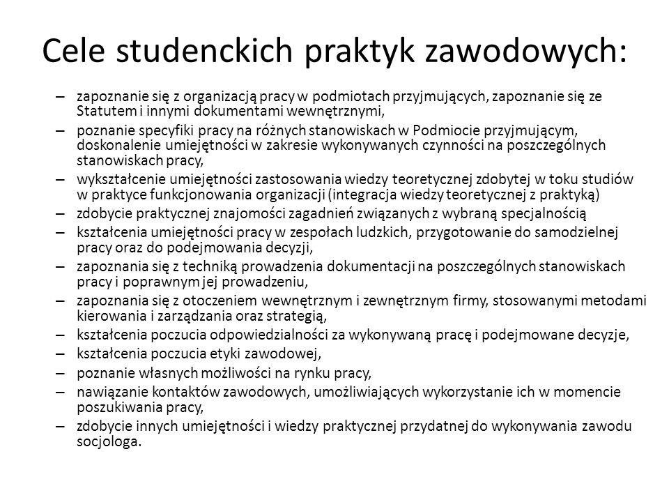 Cele studenckich praktyk zawodowych: – zapoznanie się z organizacją pracy w podmiotach przyjmujących, zapoznanie się ze Statutem i innymi dokumentami