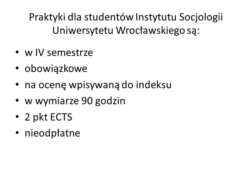 Praktyki dla studentów Instytutu Socjologii Uniwersytetu Wrocławskiego są: w IV semestrze obowiązkowe na ocenę wpisywaną do indeksu w wymiarze 90 godz