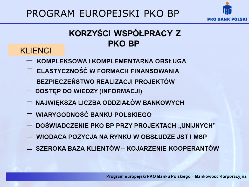 Program Europejski PKO Banku Polskiego – Bankowość Korporacyjna PROGRAM EUROPEJSKI PKO BP KORZYŚCI WSPÓŁPRACY Z PKO BP DOSTĘP DO WIEDZY (INFORMACJI) BEZPIECZEŃSTWO REALIZACJI PROJEKTÓW KLIENCI KOMPLEKSOWA I KOMPLEMENTARNA OBSŁUGA NAJWIĘKSZA LICZBA ODDZIAŁÓW BANKOWYCH WIARYGODNOŚĆ BANKU POLSKIEGO DOŚWIADCZENIE PKO BP PRZY PROJEKTACH UNIJNYCH WIODĄCA POZYCJA NA RYNKU W OBSŁUDZE JST I MSP SZEROKA BAZA KLIENTÓW – KOJARZENIE KOOPERANTÓW ELASTYCZNOŚĆ W FORMACH FINANSOWANIA