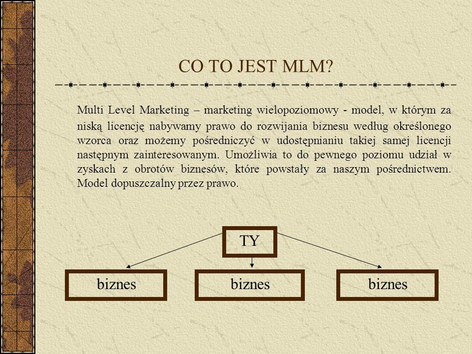 MLM a sprzedaż bezpośrednia MLM Oferta Produkty zużywające się jak chemia gospodarcza, środki higieny, kosmetyki, perfumy, suplementy diety; Uzyskiwanie dochodu Podział zysków z obrotów biznesów-satelitów i naszego, dzięki zastosowaniu programu lojalnościowego, sprzedaż detaliczna jako dodatkowe źródło dochodu; Sprzedaż bezpośrednia Oferta Produkty trwałe jak naczynia do gotowania na parze, filtry do wody, odkurzacze; Uzyskiwanie dochodu Podstawowy zysk ze sprzedaży detalicznej /domokrąstwo/ + udział w zyskach z obrotów biznesów satelitów; sprzedaż detaliczna NIEZBĘDNA do uzyskiwania dochodu;