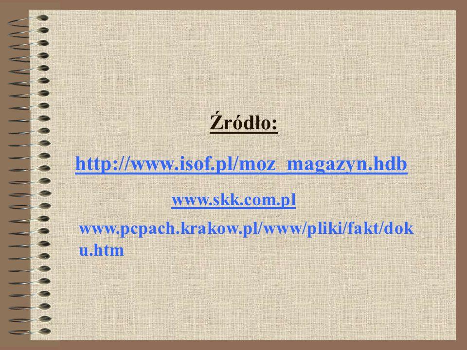 Źródło: http://www.isof.pl/moz_magazyn.hdb www.skk.com.pl www.pcpach.krakow.pl/www/pliki/fakt/dok u.htm