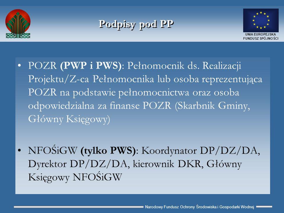 Narodowy Fundusz Ochrony Środowiska i Gospodarki Wodnej UNIA EUROPEJSKA FUNDUSZ SPÓJNOŚCI Podpisy pod PP POZR (PWP i PWS): Pełnomocnik ds.