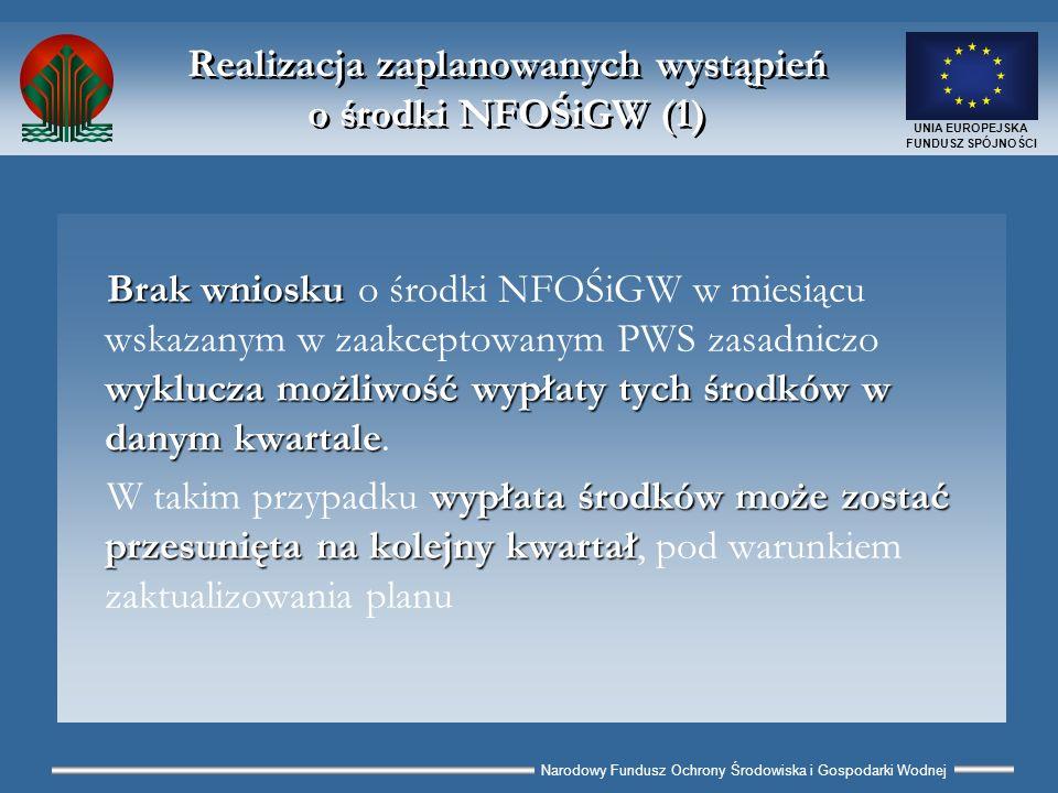 Narodowy Fundusz Ochrony Środowiska i Gospodarki Wodnej UNIA EUROPEJSKA FUNDUSZ SPÓJNOŚCI Realizacja zaplanowanych wystąpień o środki NFOŚiGW (1) Brak wniosku wyklucza możliwość wypłaty tych środków w danym kwartale Brak wniosku o środki NFOŚiGW w miesiącu wskazanym w zaakceptowanym PWS zasadniczo wyklucza możliwość wypłaty tych środków w danym kwartale.