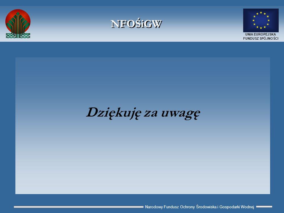 Narodowy Fundusz Ochrony Środowiska i Gospodarki Wodnej UNIA EUROPEJSKA FUNDUSZ SPÓJNOŚCI Dziękuję za uwagę NFOŚiGW