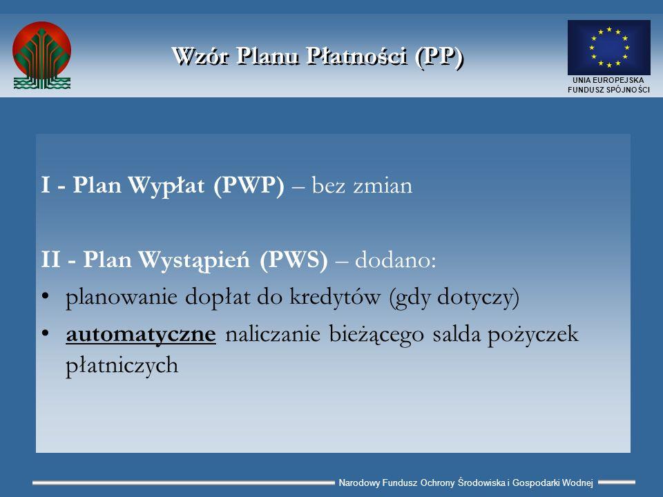 Narodowy Fundusz Ochrony Środowiska i Gospodarki Wodnej UNIA EUROPEJSKA FUNDUSZ SPÓJNOŚCI Realizacja zaplanowanych wystąpień o środki NFOŚiGW (3) wypłaty kwoty płatności zaliczkowej ratach NFOŚiGW rezerwuje prawo do wypłaty kwoty płatności zaliczkowej zaplanowanej na dany okres w PWS w ratach (wyjątkowe sytuacje) W takim przypadku NFOŚiGW: uzgadnia z POZR wysokości rat i terminy wypłat wypłaca kolejne raty (poza pierwszą) na podstawie informacji od POZR stanowiących załączniki do Wniosku o wypłatę