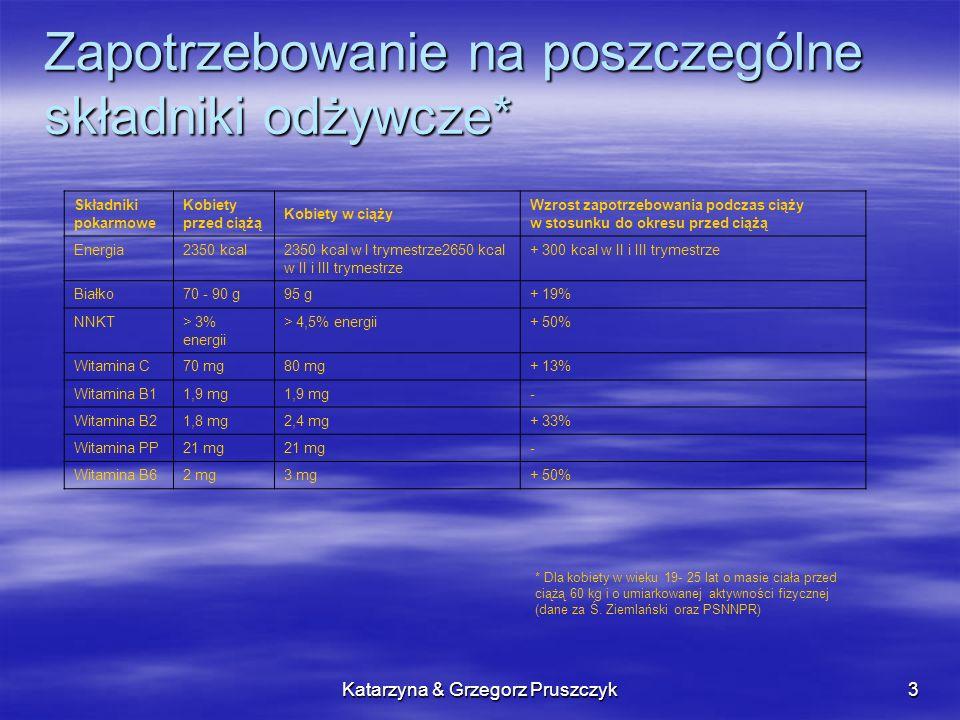Katarzyna & Grzegorz Pruszczyk3 Zapotrzebowanie na poszczególne składniki odżywcze* * Dla kobiety w wieku 19- 25 lat o masie ciała przed ciążą 60 kg i o umiarkowanej aktywności fizycznej (dane za Ś.