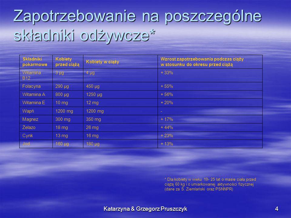 Katarzyna & Grzegorz Pruszczyk4 Zapotrzebowanie na poszczególne składniki odżywcze* * Dla kobiety w wieku 19- 25 lat o masie ciała przed ciążą 60 kg i o umiarkowanej aktywności fizycznej (dane za Ś.