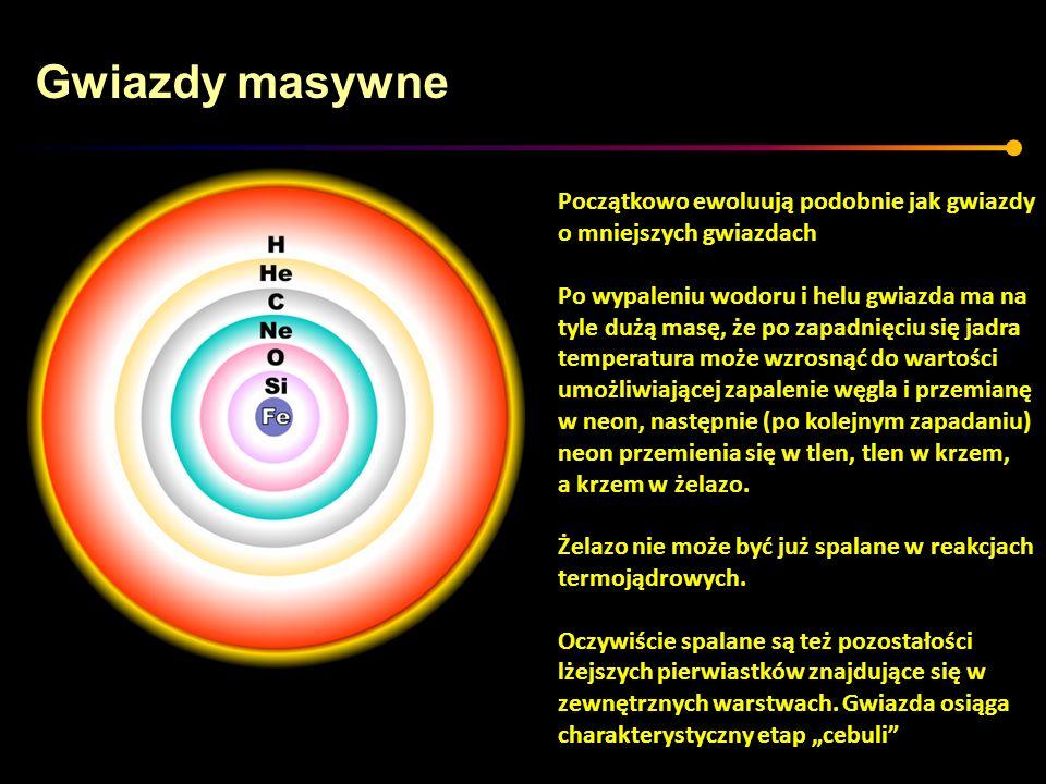 Gwiazdy masywne Początkowo ewoluują podobnie jak gwiazdy o mniejszych gwiazdach Po wypaleniu wodoru i helu gwiazda ma na tyle dużą masę, że po zapadni