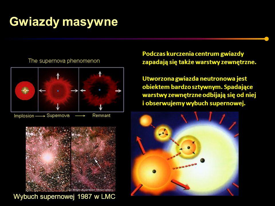 Gwiazdy masywne Podczas kurczenia centrum gwiazdy zapadają się także warstwy zewnętrzne. Utworzona gwiazda neutronowa jest obiektem bardzo sztywnym. S