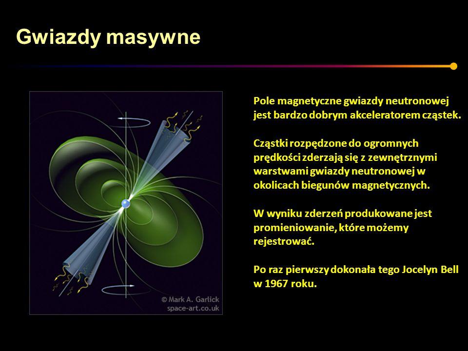 Gwiazdy masywne Pole magnetyczne gwiazdy neutronowej jest bardzo dobrym akceleratorem cząstek. Cząstki rozpędzone do ogromnych prędkości zderzają się