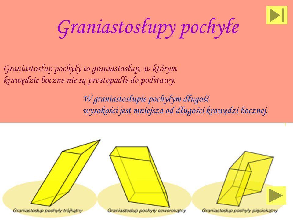 Nazwy graniastosłupów Graniastosłup przyjmuje swoją nazwę od wielokąta, który jest jego podstawą. Graniastosłup trójkątny Graniastosłup czworokątny Gr